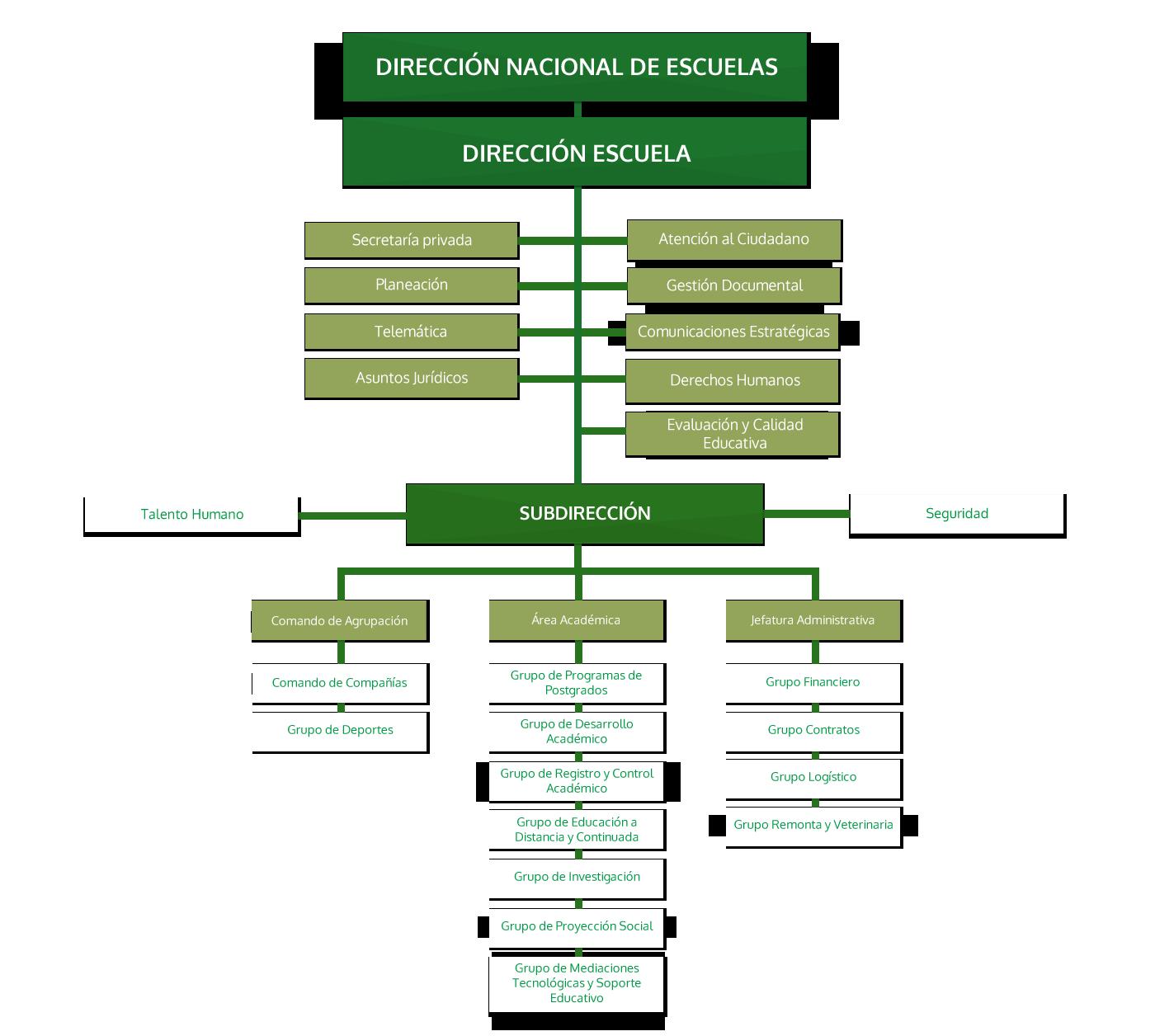 """Escuela de Carabineros """"Alejandro Gutiérrez"""""""